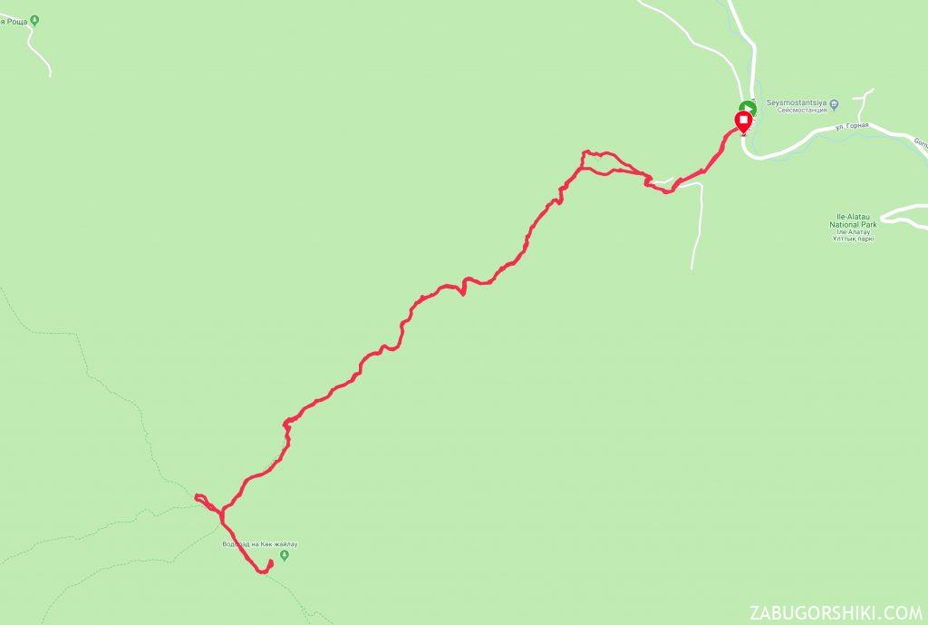 Схема маршрута на Кок-Жайляу и GPX